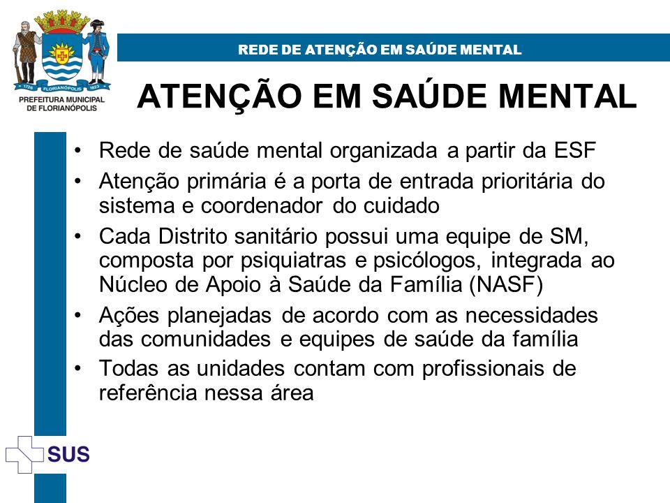 ATENÇÃO EM SAÚDE MENTAL REDE DE ATENÇÃO EM SAÚDE MENTAL Rede de saúde mental organizada a partir da ESF Atenção primária é a porta de entrada prioritá