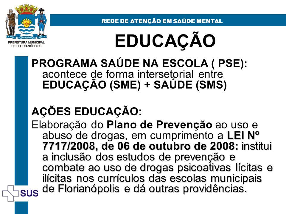 EDUCAÇÃO REDE DE ATENÇÃO EM SAÚDE MENTAL PROGRAMA SAÚDE NA ESCOLA ( PSE): acontece de forma intersetorial entre EDUCAÇÃO (SME) + SAÚDE (SMS) AÇÕES EDUCAÇÃO: LEI Nº 7717/2008, de 06 de outubro de 2008: institui a inclusão dos estudos de prevenção e combate ao uso de drogas psicoativas lícitas e ilícitas nos currículos das escolas municipais de Florianópolis e dá outras providências.
