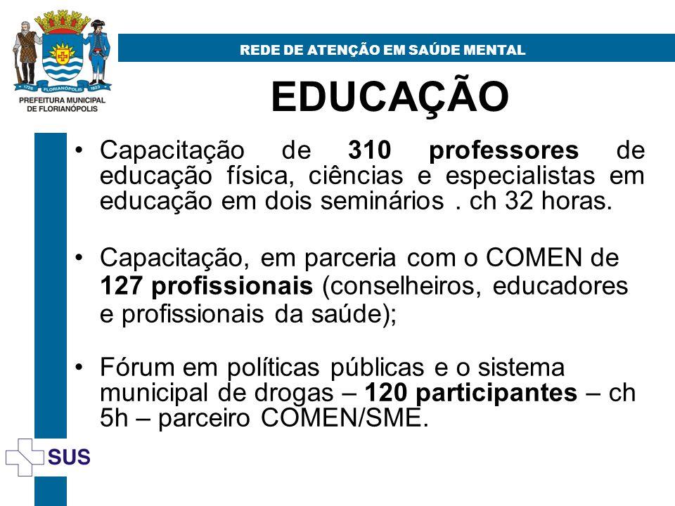 EDUCAÇÃO REDE DE ATENÇÃO EM SAÚDE MENTAL Capacitação de 310 professores de educação física, ciências e especialistas em educação em dois seminários. c