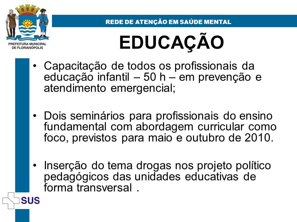 EDUCAÇÃO REDE DE ATENÇÃO EM SAÚDE MENTAL Capacitação de todos os profissionais da educação infantil – 50 h – em prevenção e atendimento emergencial; D