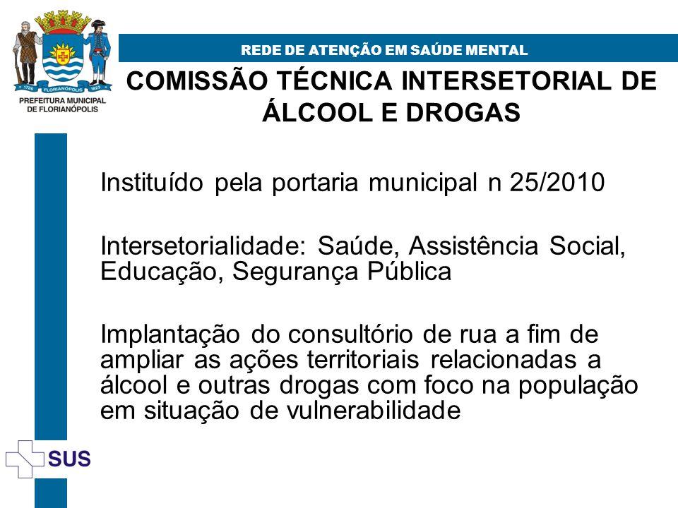 COMISSÃO TÉCNICA INTERSETORIAL DE ÁLCOOL E DROGAS REDE DE ATENÇÃO EM SAÚDE MENTAL Instituído pela portaria municipal n 25/2010 Intersetorialidade: Saú