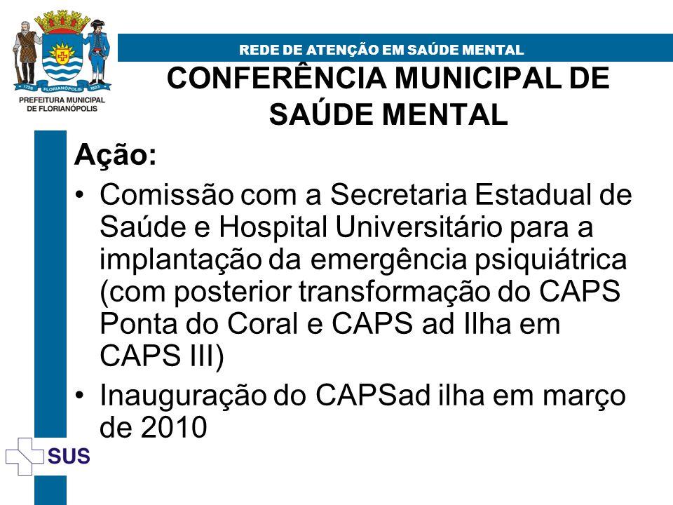 CONFERÊNCIA MUNICIPAL DE SAÚDE MENTAL REDE DE ATENÇÃO EM SAÚDE MENTAL Ação: Comissão com a Secretaria Estadual de Saúde e Hospital Universitário para