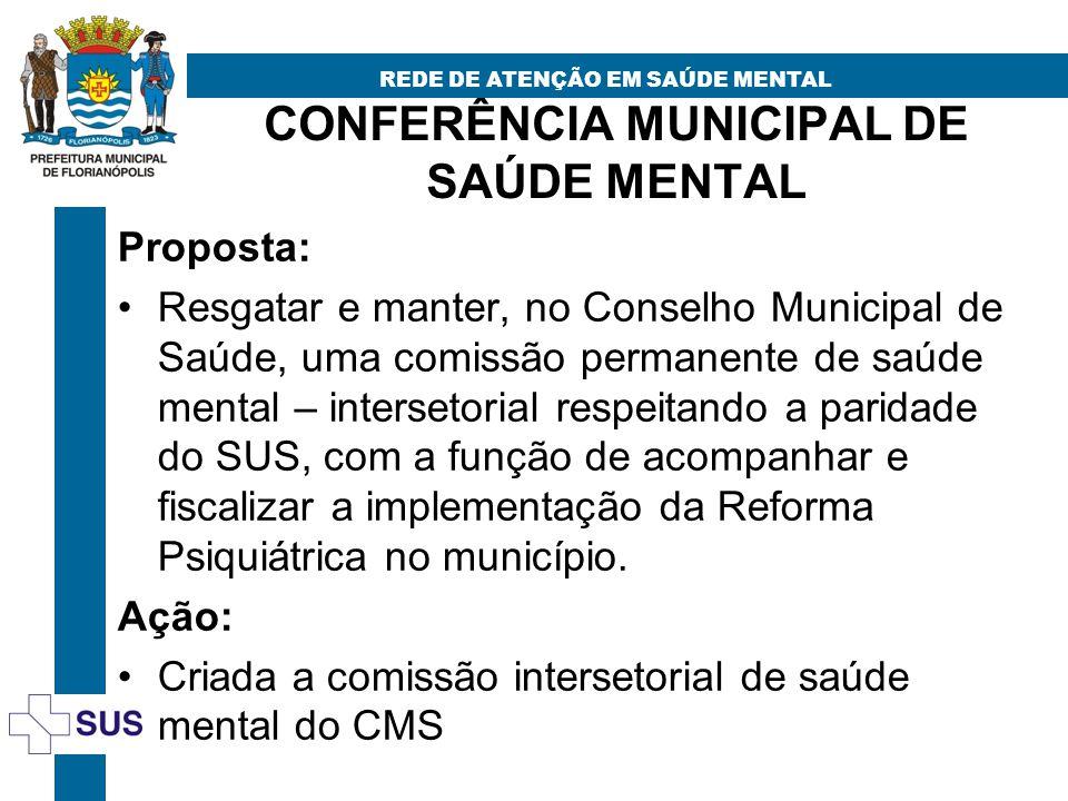 CONFERÊNCIA MUNICIPAL DE SAÚDE MENTAL REDE DE ATENÇÃO EM SAÚDE MENTAL Proposta: Resgatar e manter, no Conselho Municipal de Saúde, uma comissão perman