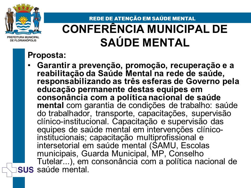 CONFERÊNCIA MUNICIPAL DE SAÚDE MENTAL REDE DE ATENÇÃO EM SAÚDE MENTAL Proposta: Garantir a prevenção, promoção, recuperação e a reabilitação da Saúde