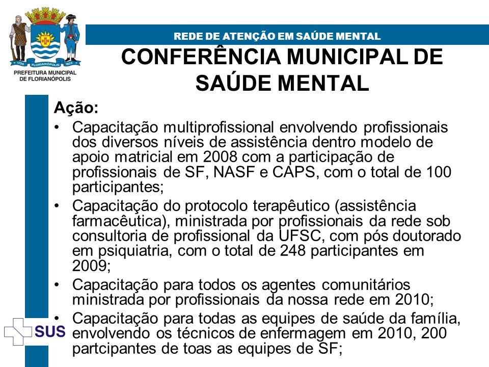 CONFERÊNCIA MUNICIPAL DE SAÚDE MENTAL REDE DE ATENÇÃO EM SAÚDE MENTAL Ação: Capacitação multiprofissional envolvendo profissionais dos diversos níveis
