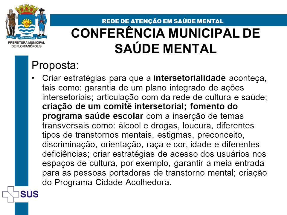 CONFERÊNCIA MUNICIPAL DE SAÚDE MENTAL REDE DE ATENÇÃO EM SAÚDE MENTAL Proposta: Criar estratégias para que a intersetorialidade aconteça, tais como: g