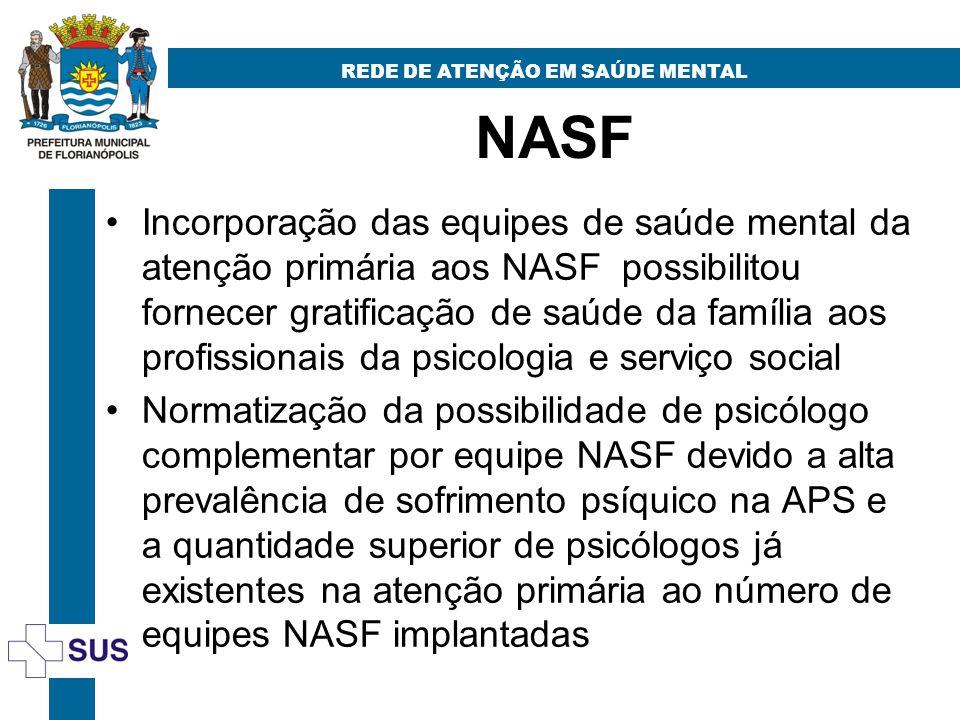 NASF REDE DE ATENÇÃO EM SAÚDE MENTAL Incorporação das equipes de saúde mental da atenção primária aos NASF possibilitou fornecer gratificação de saúde