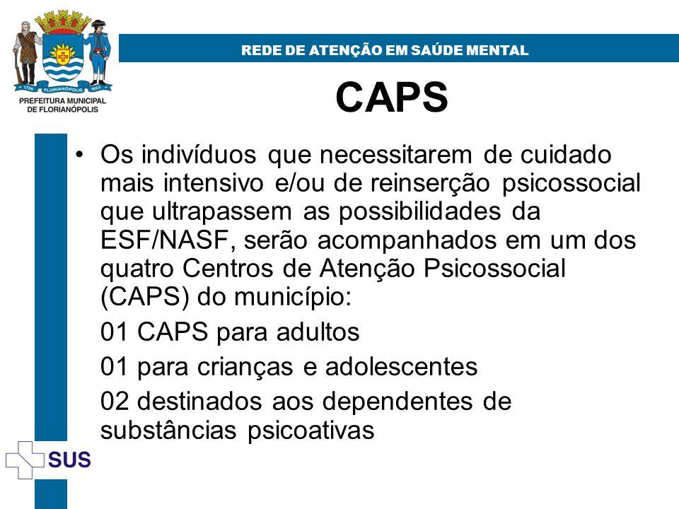 CAPS REDE DE ATENÇÃO EM SAÚDE MENTAL Os indivíduos que necessitarem de cuidado mais intensivo e/ou de reinserção psicossocial que ultrapassem as possi