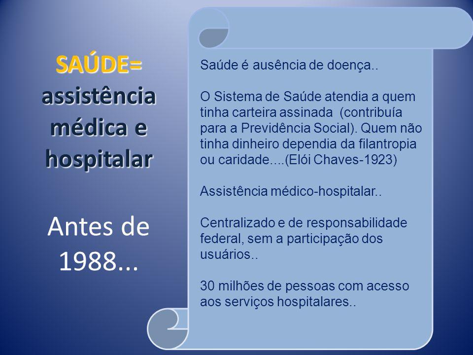 Período de 1945 a 1960 Período de 1945 a 1960 1953- Criação do Ministério da Saúde- continua a dicotomia Saúde Pública & Assistência Individual 1960- Brasil atinge considerável grau de urbanização e industrialização- O assalariado passa a pressionar por assistência médica.