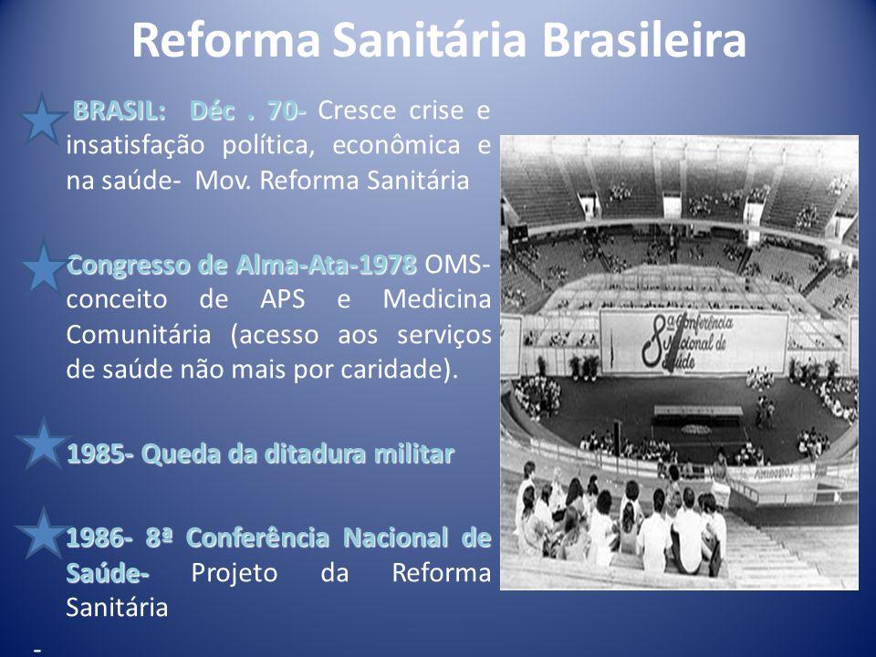 1988-Constituição Federal Brasileira Art.196: Saúde é um direito de todos e dever do Estado...