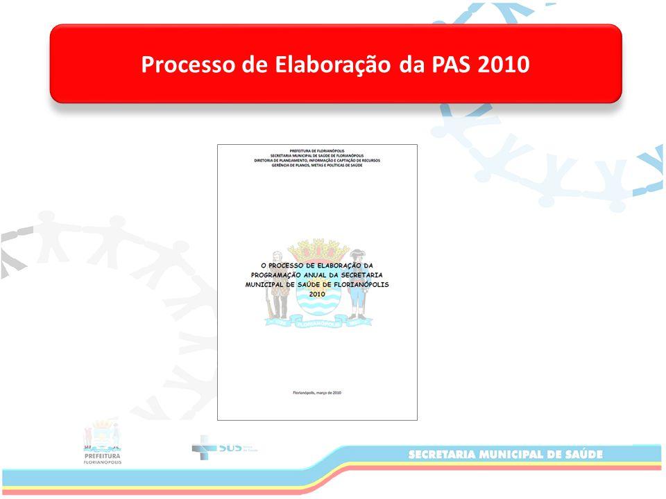 Processo de Elaboração da PAS 2010