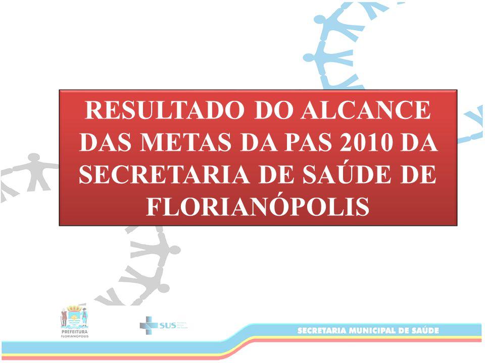 RESULTADO DO ALCANCE DAS METAS DA PAS 2010 DA SECRETARIA DE SAÚDE DE FLORIANÓPOLIS