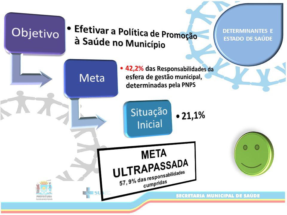 DETERMINANTES E ESTADO DE SAÚDE