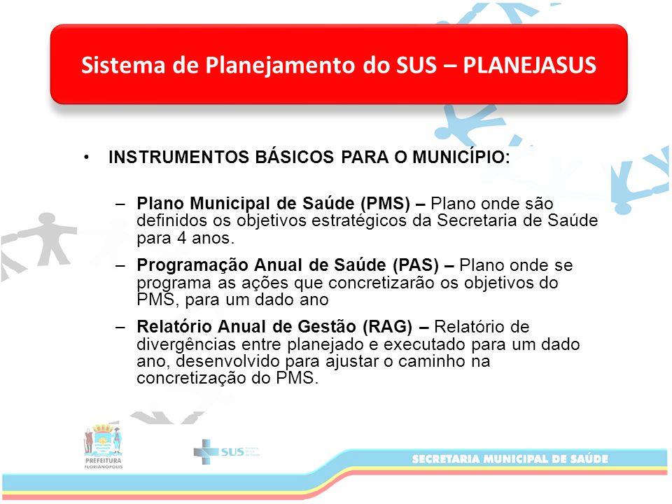 INSTRUMENTOS BÁSICOS PARA O MUNICÍPIO: –Plano Municipal de Saúde (PMS) – Plano onde são definidos os objetivos estratégicos da Secretaria de Saúde para 4 anos.