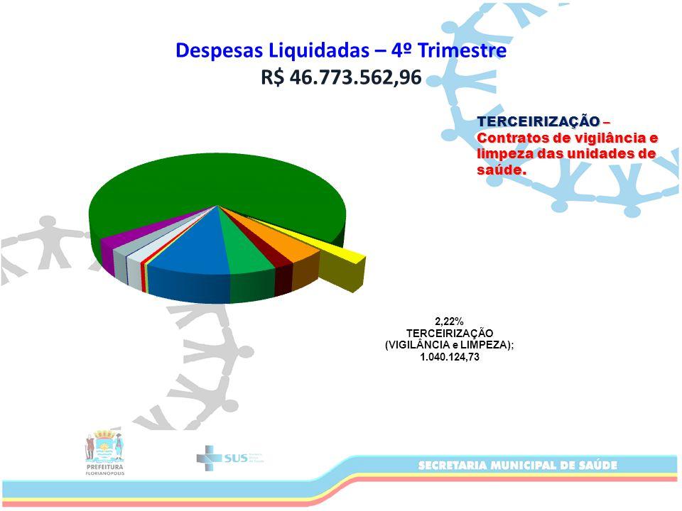 TERCEIRIZAÇÃO – Contratos de vigilância e limpeza das unidades de saúde.