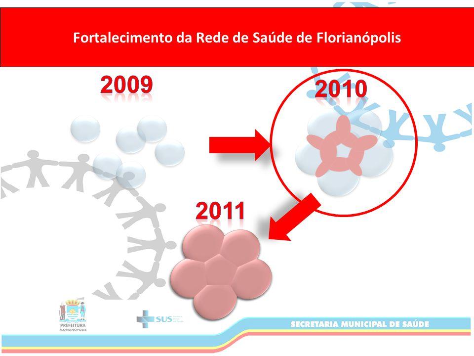 Despesas Liquidadas – 4º Trimestre R$ 46.773.562,96 MEDICAMENTOS - Dispensação de medicamentos aos usuários do sistema de saúde e fórmulas infantis.