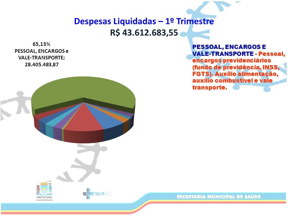 PESSOAL, ENCARGOS E VALE-TRANSPORTE - Pessoal, encargos previdenciários (fundo de previdência, INSS, FGTS).