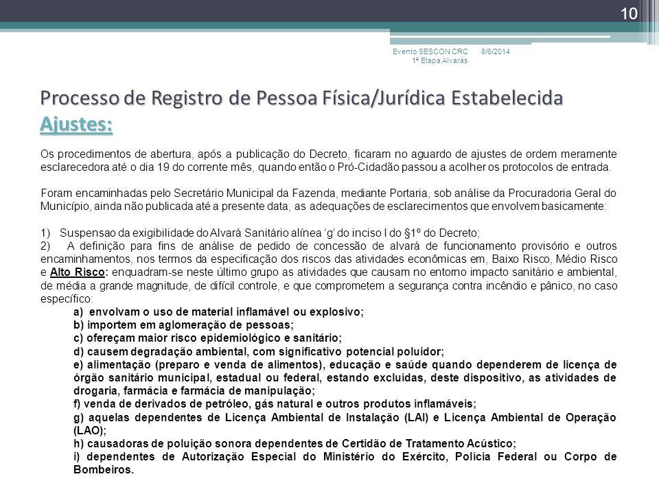 Processo de Registro de Pessoa Física/Jurídica Estabelecida Ajustes: Os procedimentos de abertura, após a publicação do Decreto, ficaram no aguardo de