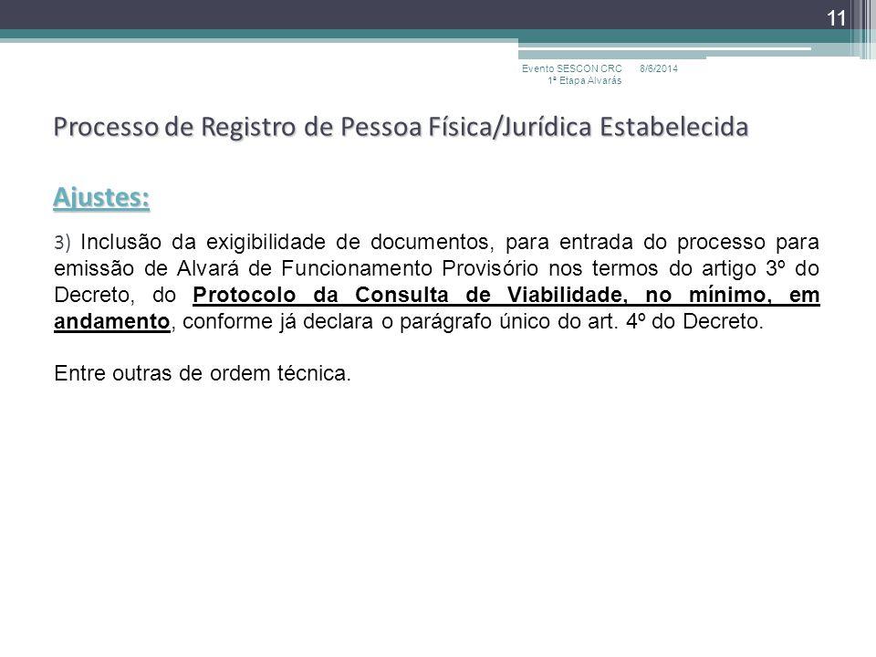 Processo de Registro de Pessoa Física/Jurídica Estabelecida Ajustes: 3) Inclusão da exigibilidade de documentos, para entrada do processo para emissão