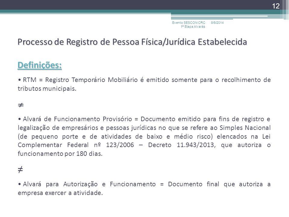 Processo de Registro de Pessoa Física/Jurídica Estabelecida Definições: RTM = Registro Temporário Mobiliário é emitido somente para o recolhimento de