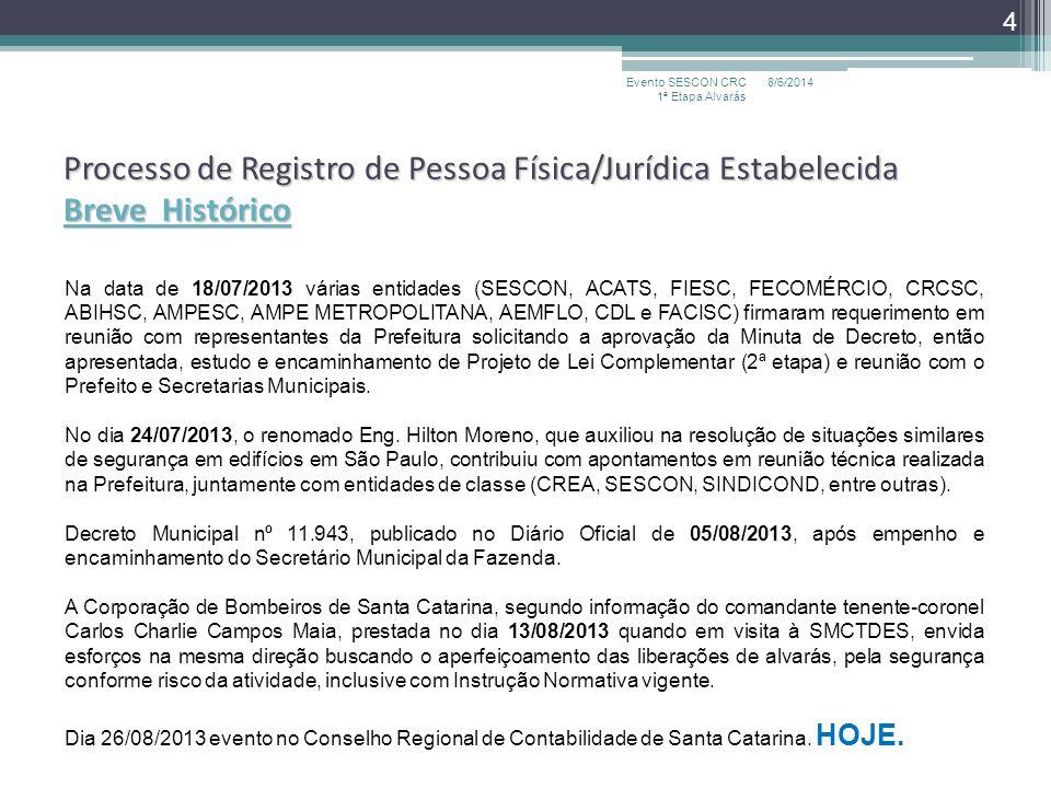 Processo de Registro de Pessoa Física/Jurídica Estabelecida Breve Histórico Na data de 18/07/2013 várias entidades (SESCON, ACATS, FIESC, FECOMÉRCIO,