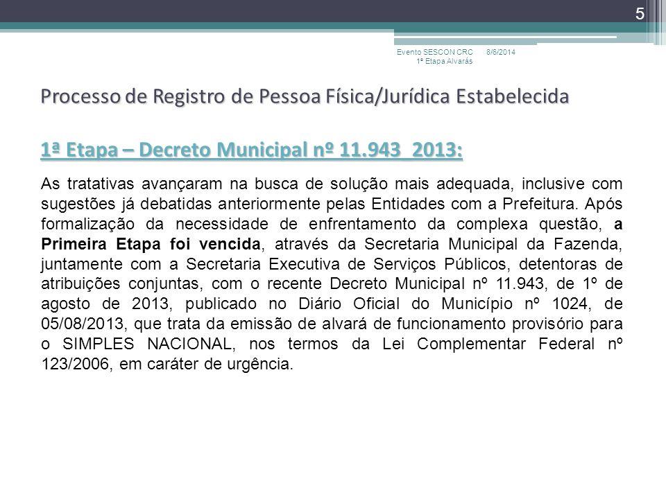 Processo de Registro de Pessoa Física/Jurídica Estabelecida 1ª Etapa – Decreto Municipal nº 11.943_2013: As tratativas avançaram na busca de solução m