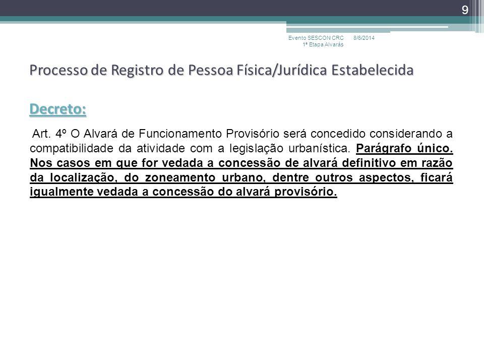 Processo de Registro de Pessoa Física/Jurídica Estabelecida Decreto: Art. 4º O Alvará de Funcionamento Provisório será concedido considerando a compat
