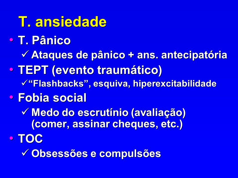 T. ansiedade T. Pânico T. Pânico Ataques de pânico + ans. antecipatória Ataques de pânico + ans. antecipatória TEPT (evento traumático) TEPT (evento t