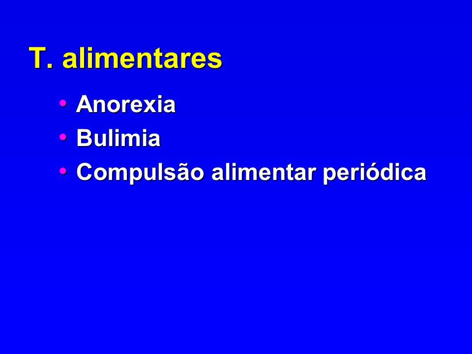 T. alimentares Anorexia Anorexia Bulimia Bulimia Compulsão alimentar periódica Compulsão alimentar periódica