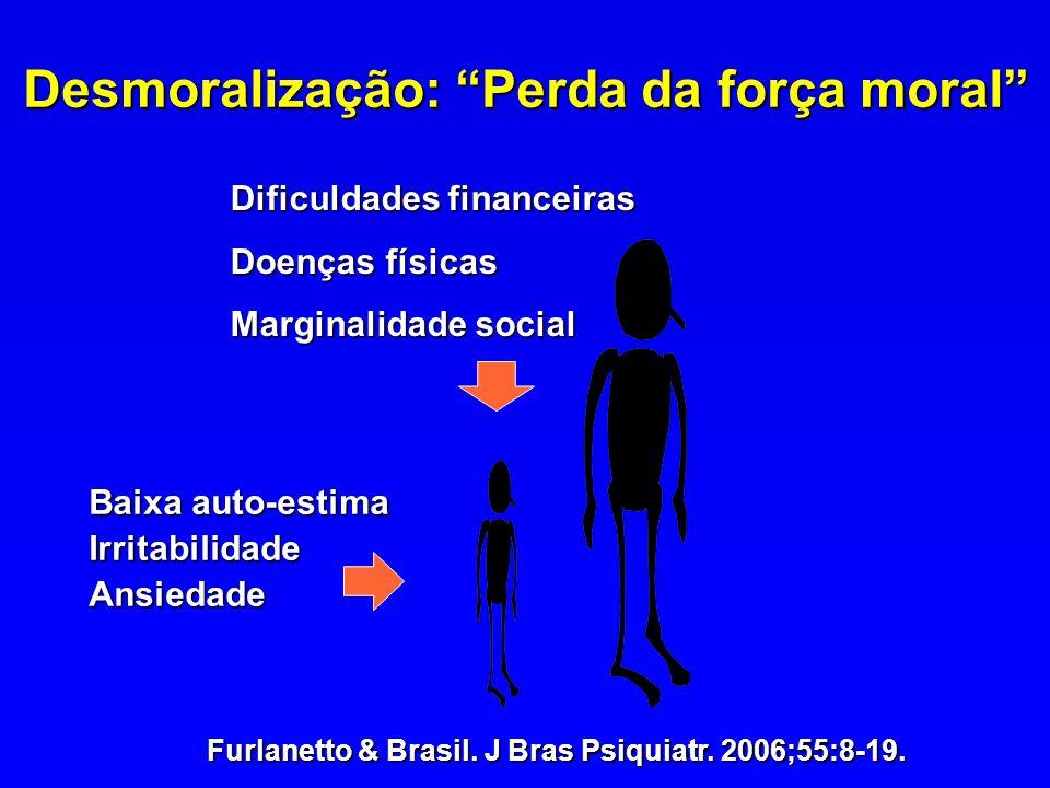 Desmoralização: Perda da força moral Dificuldades financeiras Doenças físicas Marginalidade social Baixa auto-estima IrritabilidadeAnsiedade Furlanett