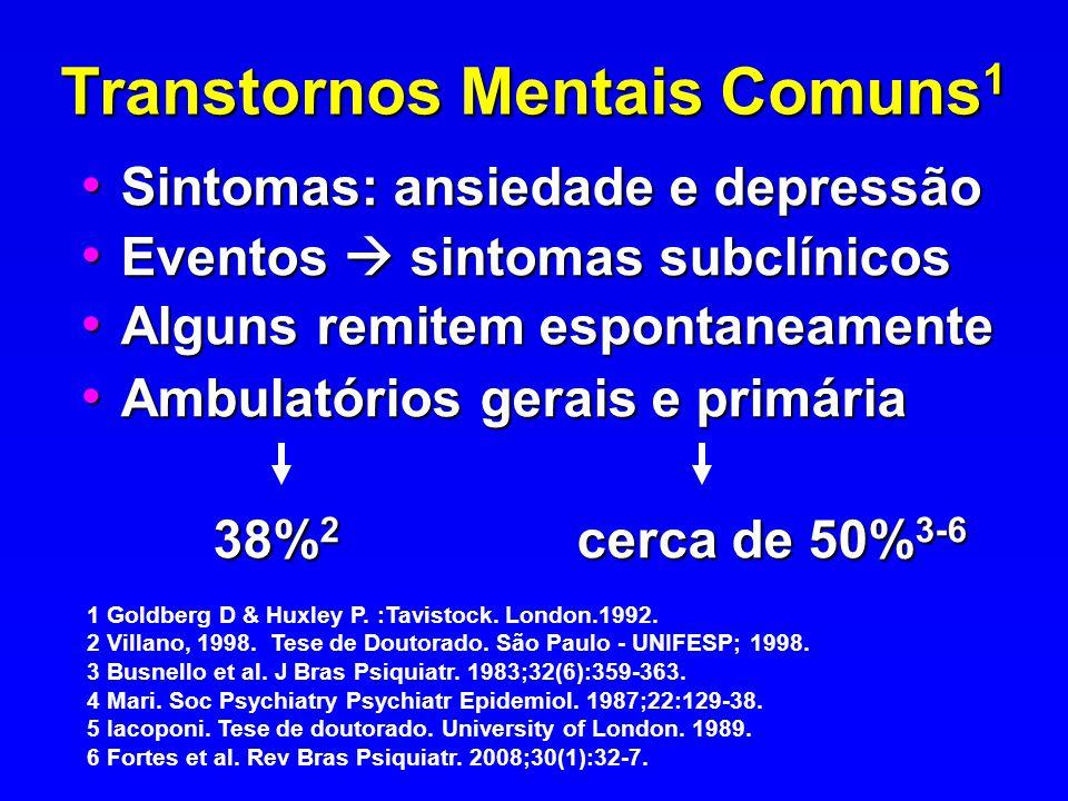 Transtornos Mentais Comuns 1 Sintomas: ansiedade e depressão Sintomas: ansiedade e depressão Eventos sintomas subclínicos Eventos sintomas subclínicos