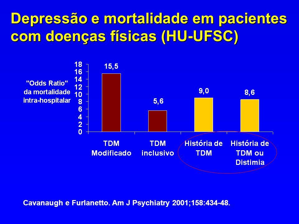 Cavanaugh e Furlanetto. Am J Psychiatry 2001;158:434-48. Depressão e mortalidade em pacientes com doenças físicas (HU-UFSC)