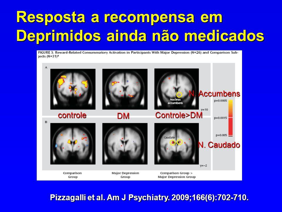 Resposta a recompensa em Deprimidos ainda não medicados Pizzagalli et al. Am J Psychiatry. 2009;166(6):702-710. controle DM Controle>DM N. Accumbens N