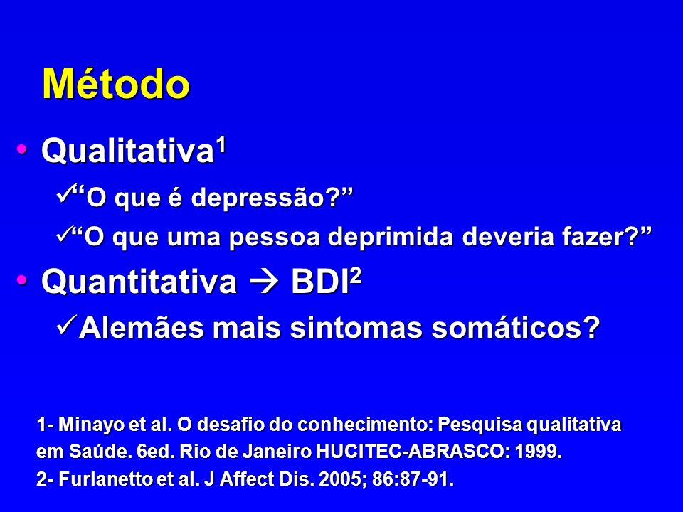 Método Qualitativa 1 Qualitativa 1 O que é depressão? O que é depressão? O que uma pessoa deprimida deveria fazer? O que uma pessoa deprimida deveria