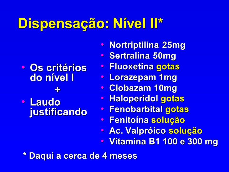 Dispensação: Nível II* Nortriptilina 25mg Nortriptilina 25mg Sertralina 50mg Sertralina 50mg Fluoxetina gotas Fluoxetina gotas Lorazepam 1mg Lorazepam