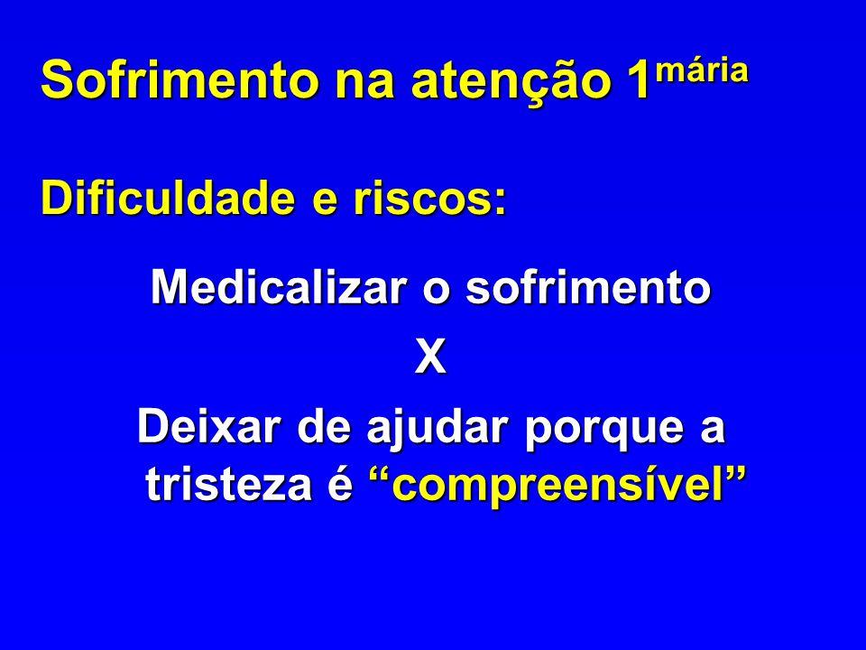 Sofrimento na atenção 1 mária Dificuldade e riscos: Medicalizar o sofrimento X Deixar de ajudar porque a tristeza é compreensível
