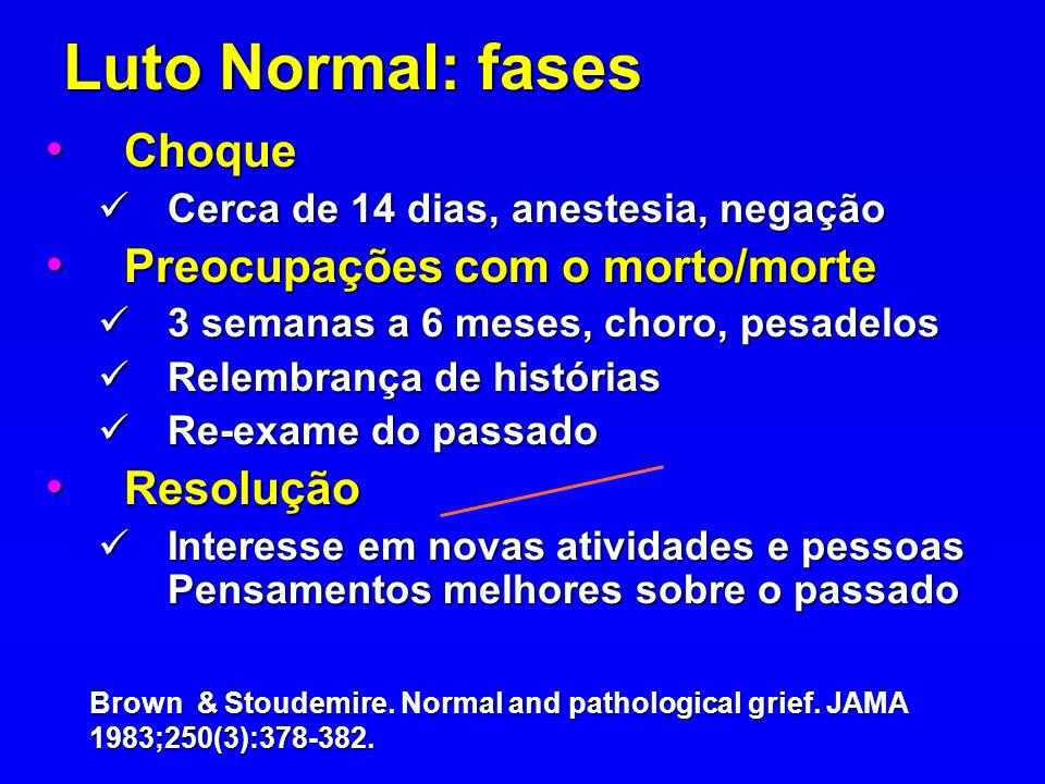 Luto Normal: fases Choque Choque Cerca de 14 dias, anestesia, negação Cerca de 14 dias, anestesia, negação Preocupações com o morto/morte Preocupações