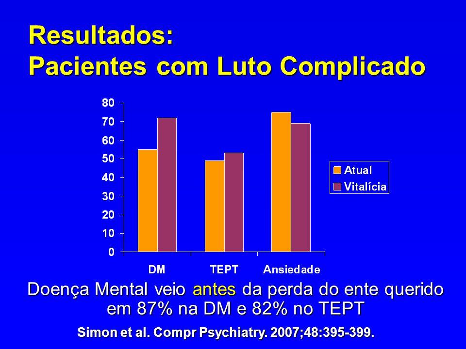 Resultados: Pacientes com Luto Complicado Doença Mental veio antes da perda do ente querido em 87% na DM e 82% no TEPT Simon et al. Compr Psychiatry.