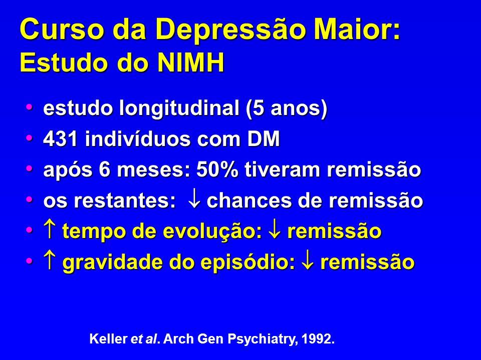 Curso da Depressão Maior: Estudo do NIMH estudo longitudinal (5 anos) estudo longitudinal (5 anos) 431 indivíduos com DM 431 indivíduos com DM após 6