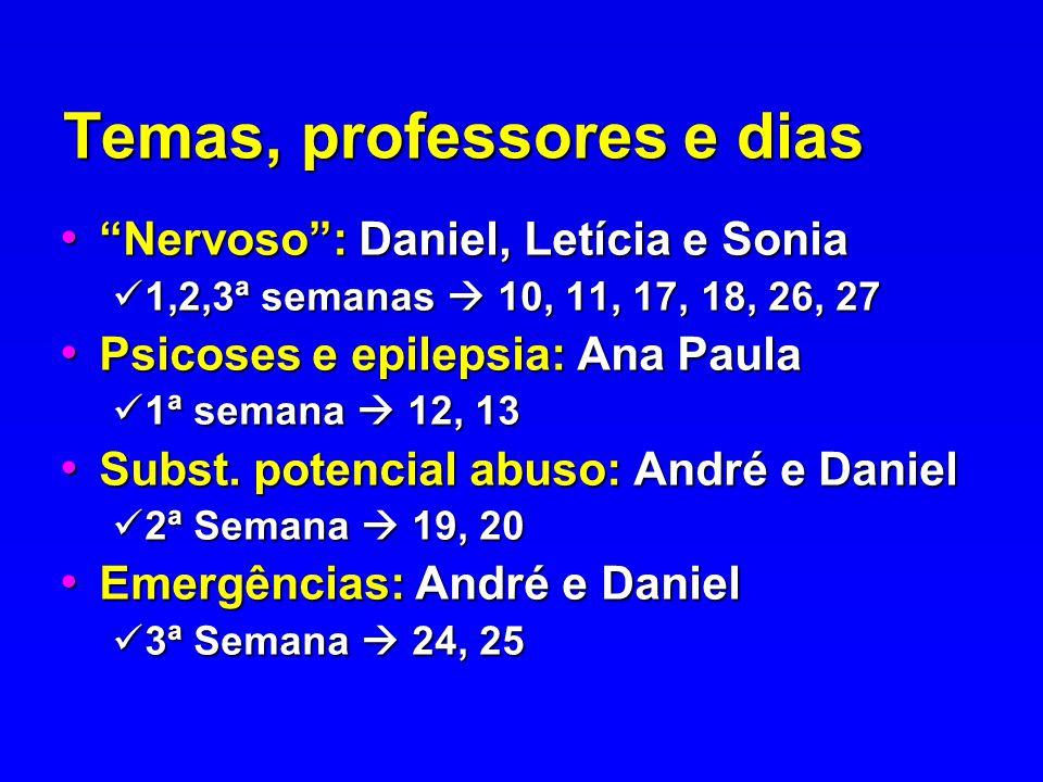 Temas, professores e dias Nervoso: Daniel, Letícia e Sonia Nervoso: Daniel, Letícia e Sonia 1,2,3ª semanas 10, 11, 17, 18, 26, 27 1,2,3ª semanas 10, 1