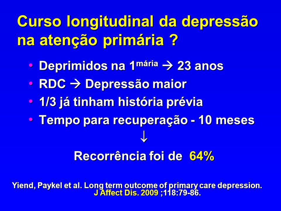 Curso longitudinal da depressão na atenção primária ? Deprimidos na 1 mária 23 anos Deprimidos na 1 mária 23 anos RDC Depressão maior RDC Depressão ma