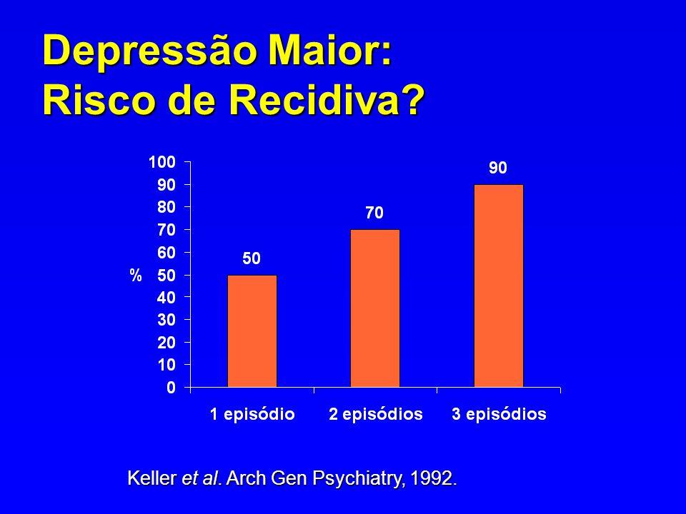 Depressão Maior: Risco de Recidiva? Keller et al. Arch Gen Psychiatry, 1992.