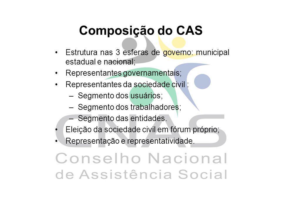 Composição do CAS Estrutura nas 3 esferas de governo: municipal estadual e nacional; Representantes governamentais; Representantes da sociedade civil