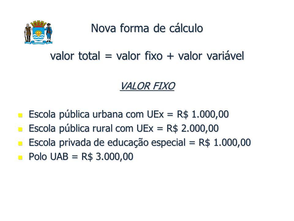 Nova forma de cálculo valor total = valor fixo + valor variável VALOR FIXO Escola pública urbana com UEx = R$ 1.000,00 Escola pública urbana com UEx = R$ 1.000,00 Escola pública rural com UEx = R$ 2.000,00 Escola pública rural com UEx = R$ 2.000,00 Escola privada de educação especial = R$ 1.000,00 Escola privada de educação especial = R$ 1.000,00 Polo UAB = R$ 3.000,00 Polo UAB = R$ 3.000,00