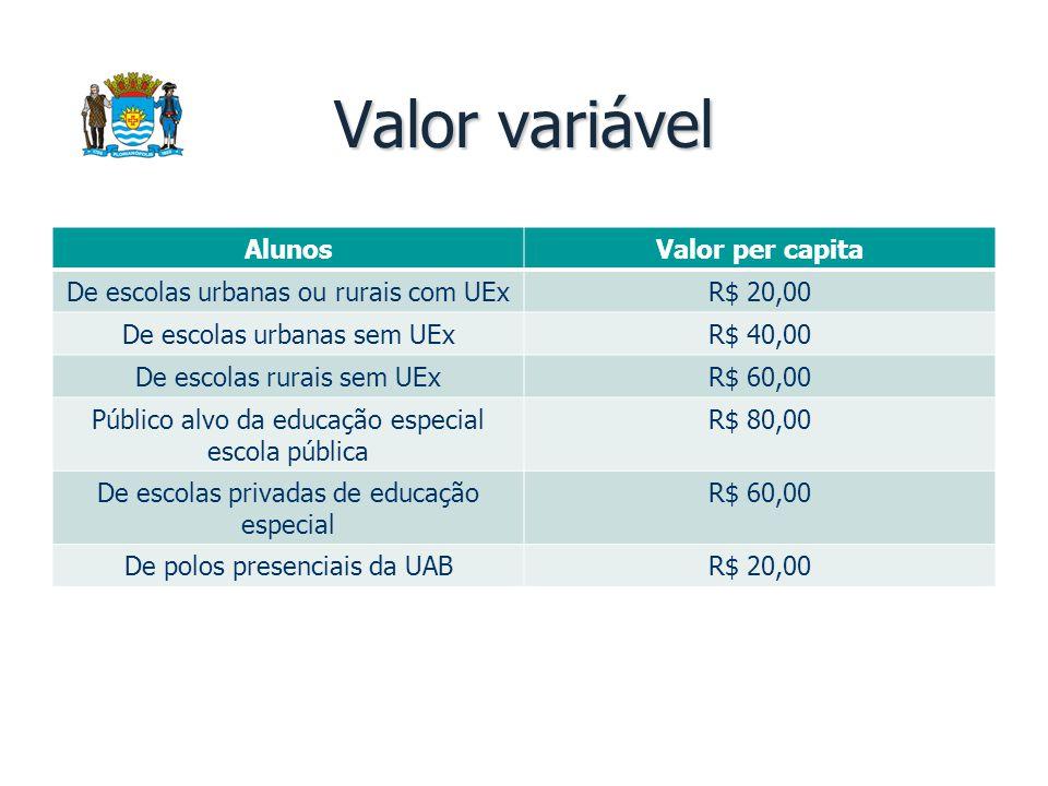 Valor variável AlunosValor per capita De escolas urbanas ou rurais com UExR$ 20,00 De escolas urbanas sem UExR$ 40,00 De escolas rurais sem UExR$ 60,0