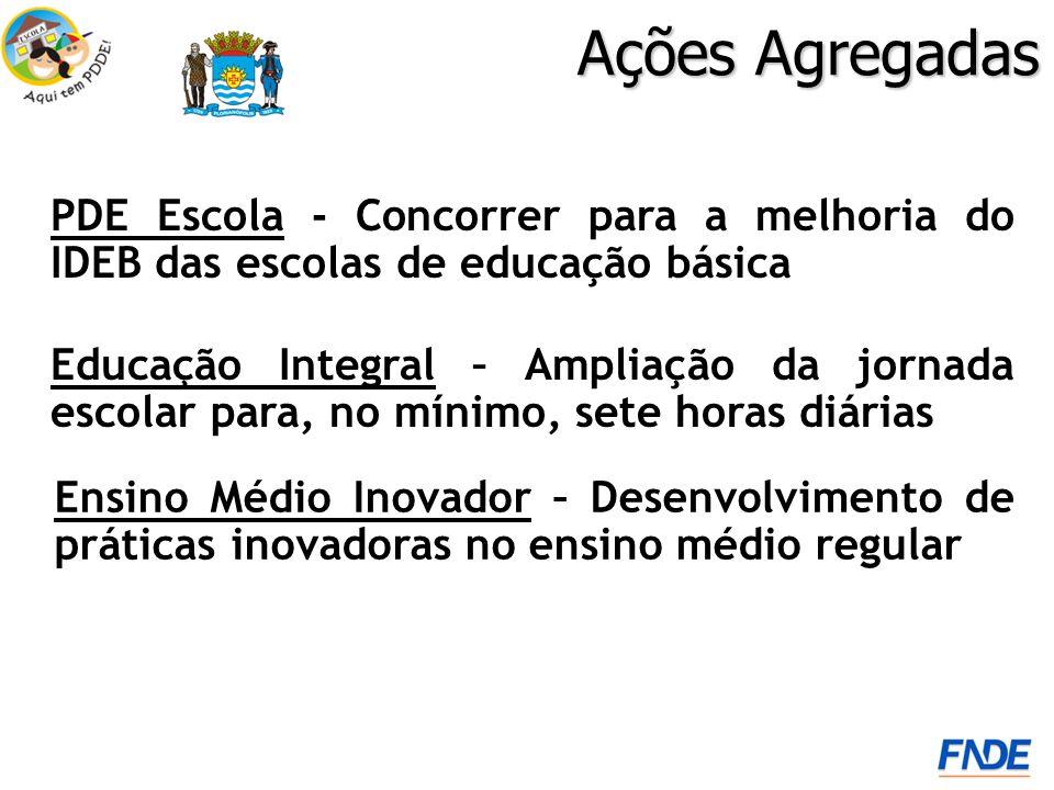 PDE Escola - Concorrer para a melhoria do IDEB das escolas de educação básica Ações Agregadas Educação Integral – Ampliação da jornada escolar para, n