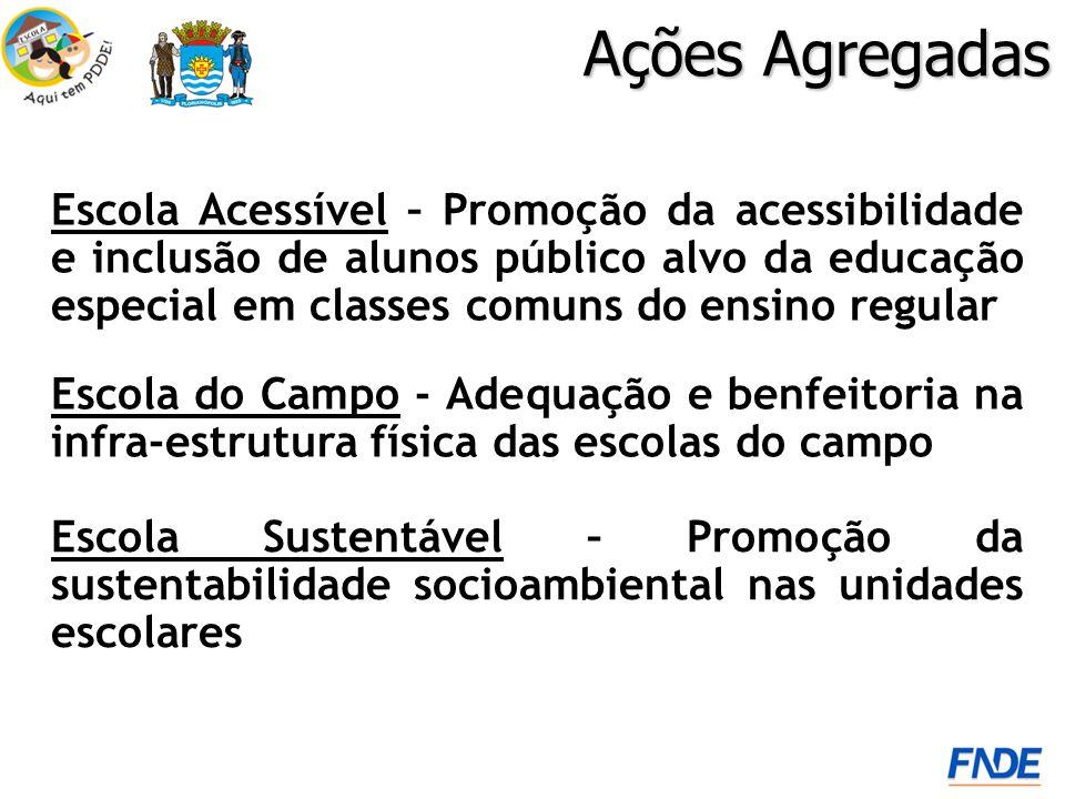 Escola do Campo - Adequação e benfeitoria na infra-estrutura física das escolas do campo Ações Agregadas Escola Acessível – Promoção da acessibilidade