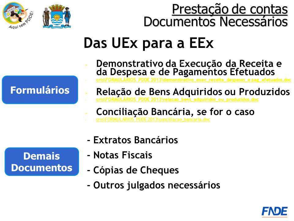 Prestação de contas Documentos Necessários Formulários - Demonstrativo da Execução da Receita e da Despesa e de Pagamentos Efetuados - cris\FORMULÁRIO