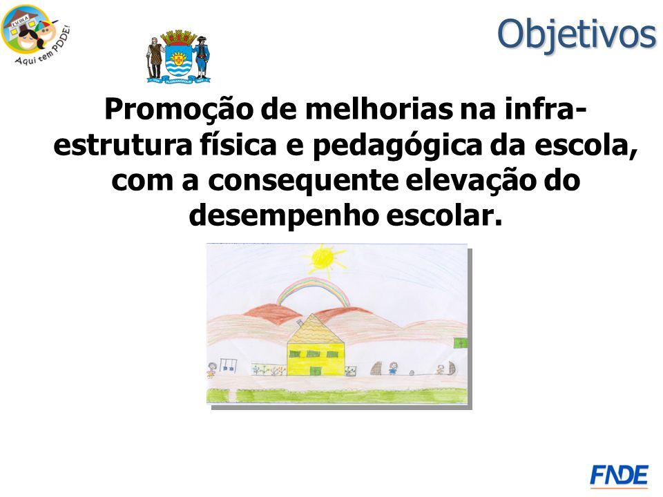 Objetivos Promoção de melhorias na infra- estrutura física e pedagógica da escola, com a consequente elevação do desempenho escolar.