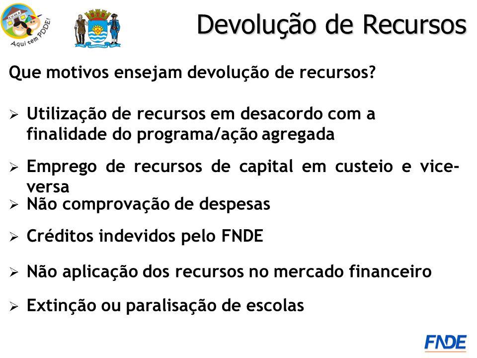 Que motivos ensejam devolução de recursos? Devolução de Recursos Extinção ou paralisação de escolas Não aplicação dos recursos no mercado financeiro C